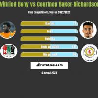 Wilfried Bony vs Courtney Baker-Richardson h2h player stats