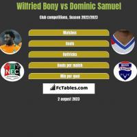 Wilfried Bony vs Dominic Samuel h2h player stats