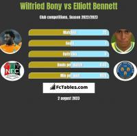 Wilfried Bony vs Elliott Bennett h2h player stats