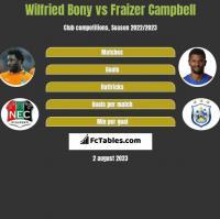 Wilfried Bony vs Fraizer Campbell h2h player stats