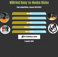 Wilfried Bony vs Nouha Dicko h2h player stats