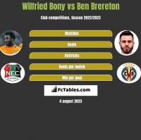 Wilfried Bony vs Ben Brereton h2h player stats