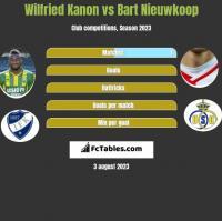 Wilfried Kanon vs Bart Nieuwkoop h2h player stats