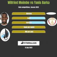 Wilfried Moimbe vs Yanis Barka h2h player stats