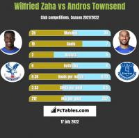 Wilfried Zaha vs Andros Townsend h2h player stats