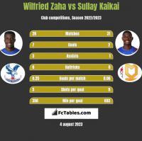 Wilfried Zaha vs Sullay Kaikai h2h player stats