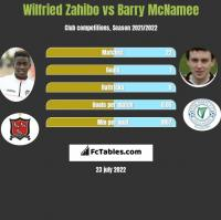 Wilfried Zahibo vs Barry McNamee h2h player stats