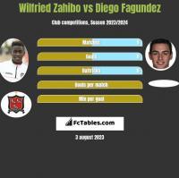 Wilfried Zahibo vs Diego Fagundez h2h player stats
