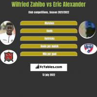 Wilfried Zahibo vs Eric Alexander h2h player stats