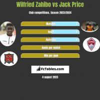 Wilfried Zahibo vs Jack Price h2h player stats
