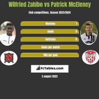 Wilfried Zahibo vs Patrick McEleney h2h player stats