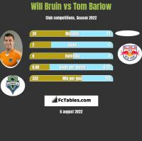 Will Bruin vs Tom Barlow h2h player stats