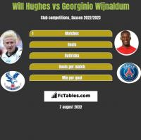 Will Hughes vs Georginio Wijnaldum h2h player stats