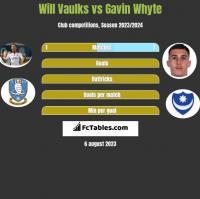 Will Vaulks vs Gavin Whyte h2h player stats