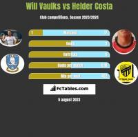 Will Vaulks vs Helder Costa h2h player stats