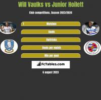 Will Vaulks vs Junior Hoilett h2h player stats