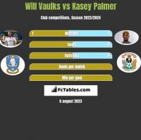 Will Vaulks vs Kasey Palmer h2h player stats