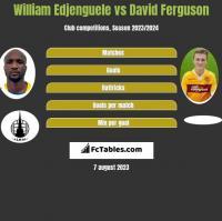 William Edjenguele vs David Ferguson h2h player stats