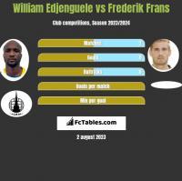 William Edjenguele vs Frederik Frans h2h player stats