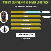 William Edjenguele vs Lewis Longridge h2h player stats