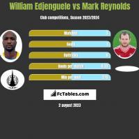 William Edjenguele vs Mark Reynolds h2h player stats