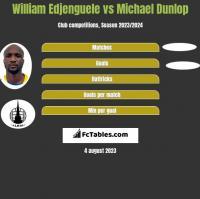 William Edjenguele vs Michael Dunlop h2h player stats