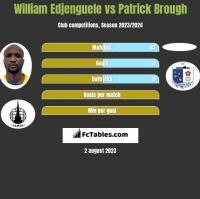 William Edjenguele vs Patrick Brough h2h player stats