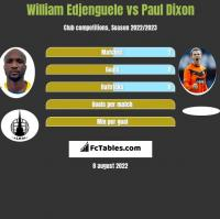 William Edjenguele vs Paul Dixon h2h player stats