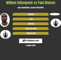 William Edjenguele vs Paul Watson h2h player stats