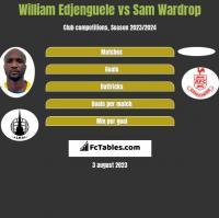 William Edjenguele vs Sam Wardrop h2h player stats