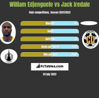 William Edjenguele vs Jack Iredale h2h player stats