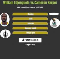 William Edjenguele vs Cameron Harper h2h player stats