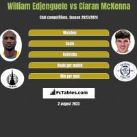 William Edjenguele vs Ciaran McKenna h2h player stats