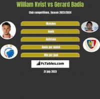 William Kvist vs Gerard Badia h2h player stats