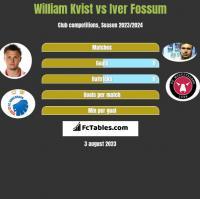 William Kvist vs Iver Fossum h2h player stats