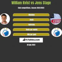 William Kvist vs Jens Stage h2h player stats