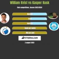 William Kvist vs Kasper Kusk h2h player stats