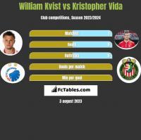 William Kvist vs Kristopher Vida h2h player stats