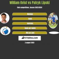 William Kvist vs Patryk Lipski h2h player stats