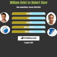 William Kvist vs Robert Skov h2h player stats