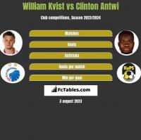 William Kvist vs Clinton Antwi h2h player stats