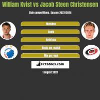 William Kvist vs Jacob Steen Christensen h2h player stats