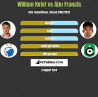 William Kvist vs Abu Francis h2h player stats