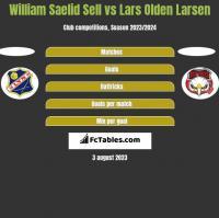 William Saelid Sell vs Lars Olden Larsen h2h player stats