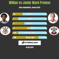 Willian vs Jamie Ward-Prowse h2h player stats