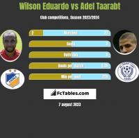 Wilson Eduardo vs Adel Taarabt h2h player stats