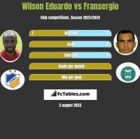 Wilson Eduardo vs Fransergio h2h player stats
