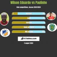 Wilson Eduardo vs Paulinho h2h player stats