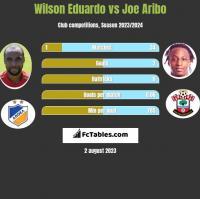 Wilson Eduardo vs Joe Aribo h2h player stats