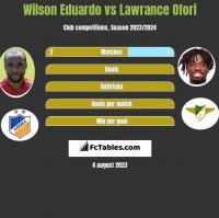 Wilson Eduardo vs Lawrance Ofori h2h player stats